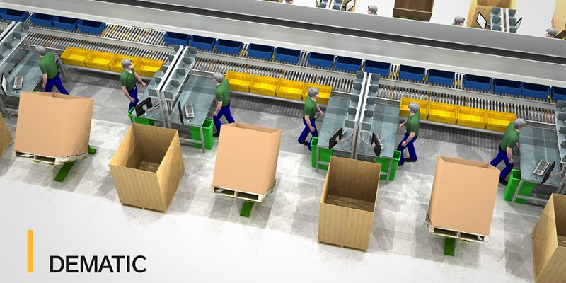 Intralogistics, Supply Chain Automation & Warehouse